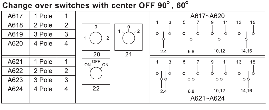 80A Change Over Switches With Off 2
