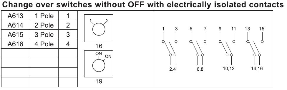 80A轉換開關,不帶斷開(隔離觸點)2