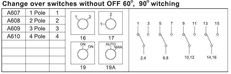 80A轉換開關,不帶關閉 3