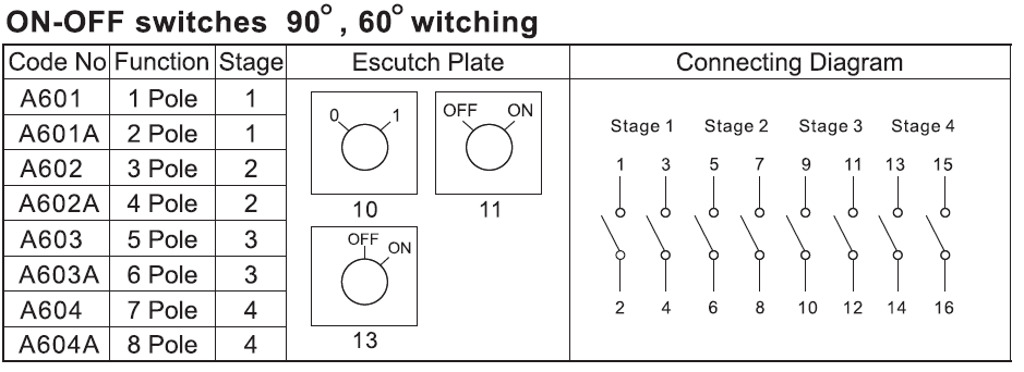 80A On-Off Switch 2