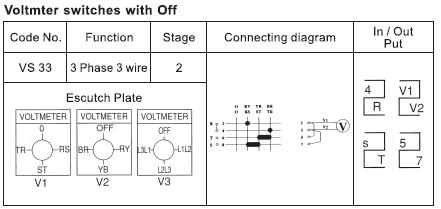 電壓表開關VS33 3