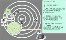 智能機房管理系統