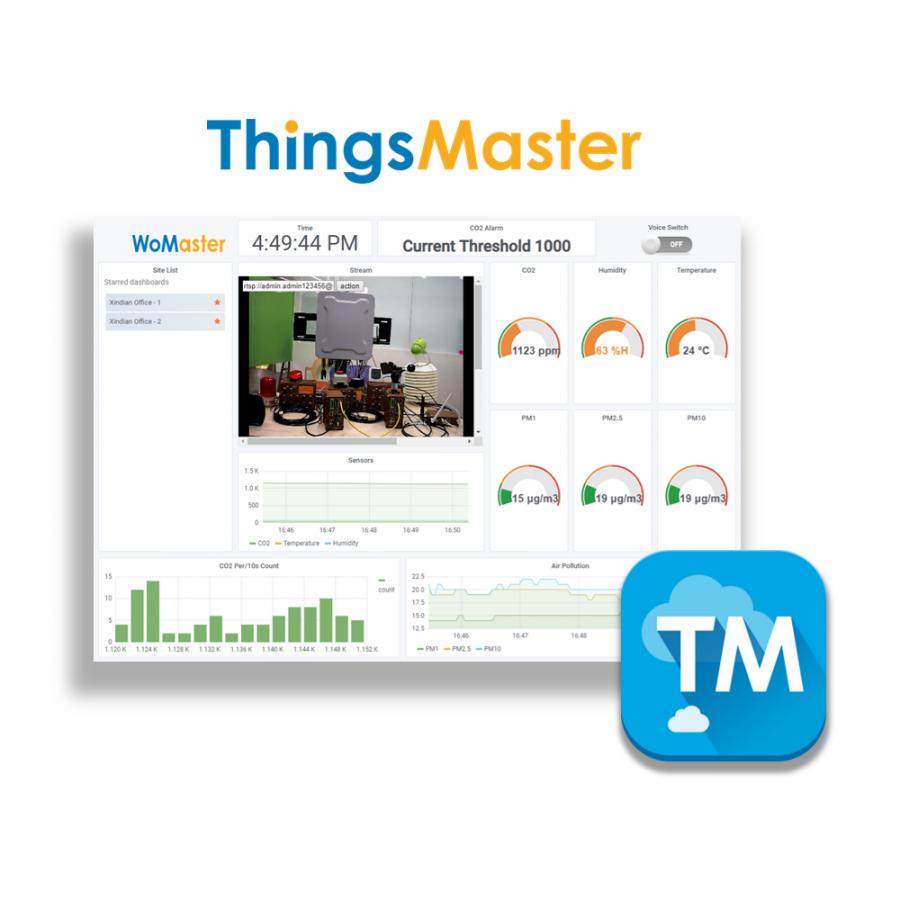 ThingsMaster