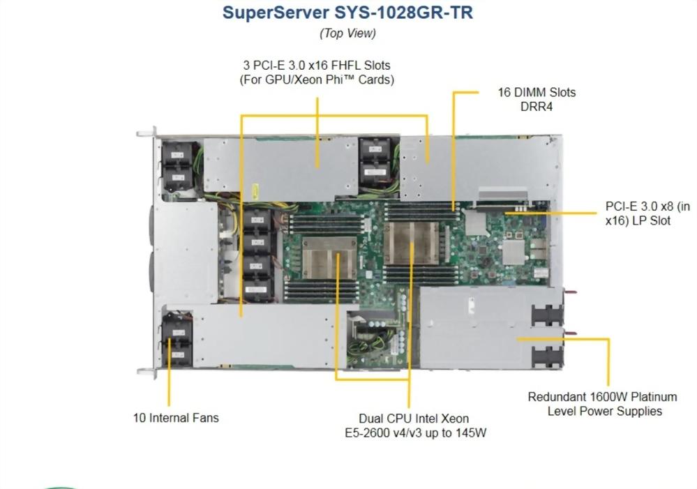 SuperServer 1028GR-TR