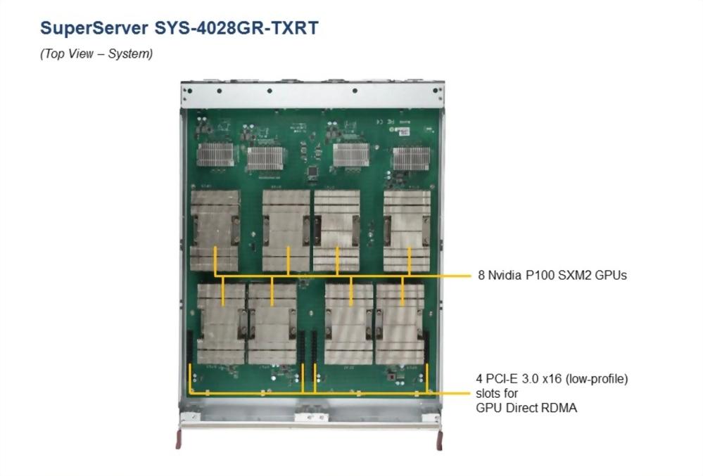 SuperServer 4028GR-TXR