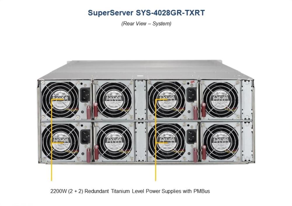 SuperServer 4028GR-TXRT