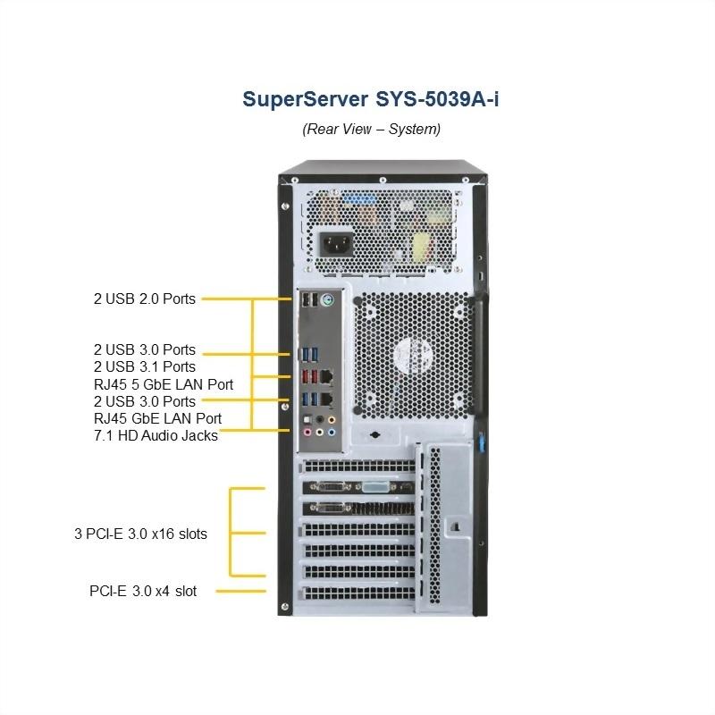 Super Workstation 5039A-i