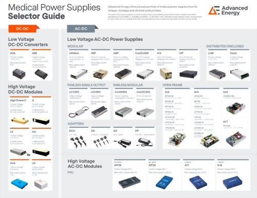 Medical Power Supplies Selector Guide