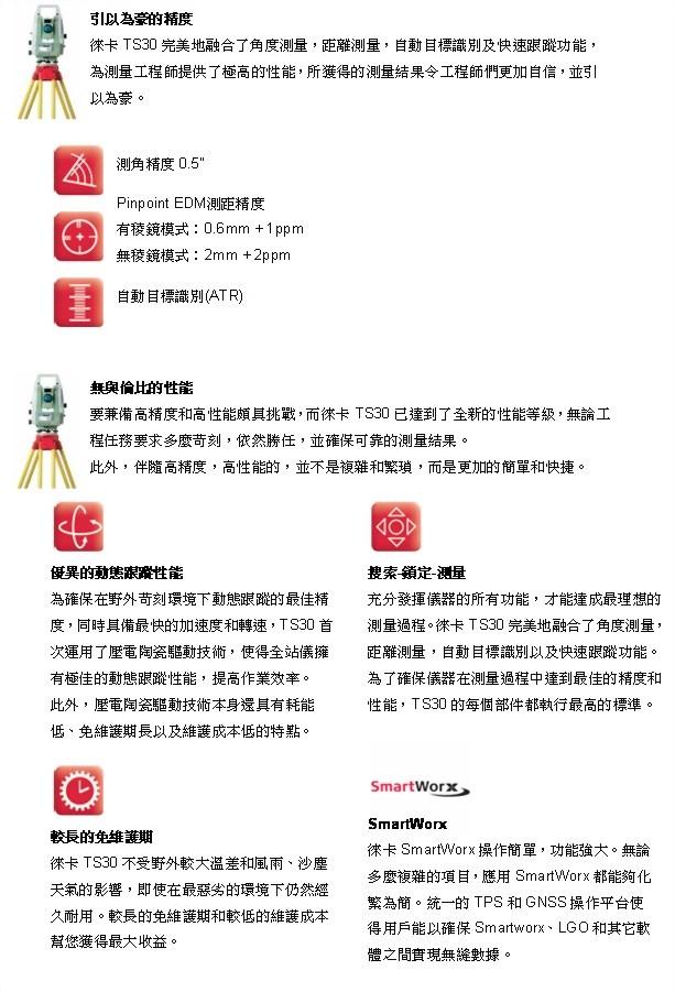Leica TS30 全站儀