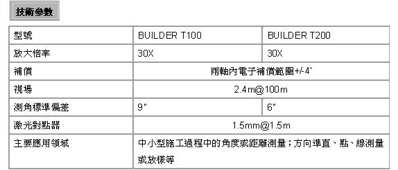 Leica BUILDER T100/T200 電子經緯儀