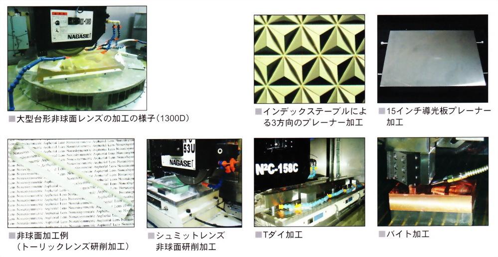N2C series