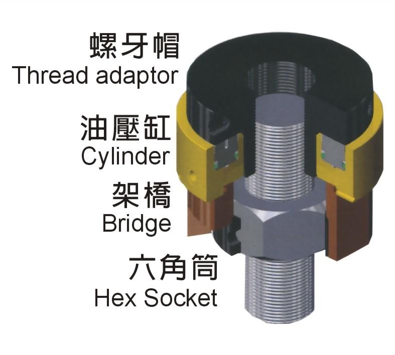 SBT-液壓螺栓拉伸器