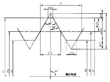 M2*0.4~M16*2.0-6H-JIS shank