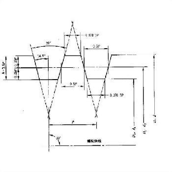 TW_ACME_STUB_美規梯形螺紋_焊鎢鋼直溝絲攻(牙攻)