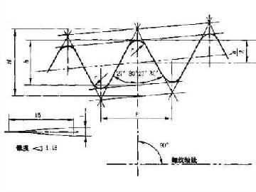 R,Rc,PT,BSPT,Pipe,Taper,Thread,Spiral,Flutes,Taps,Welded,Carbide