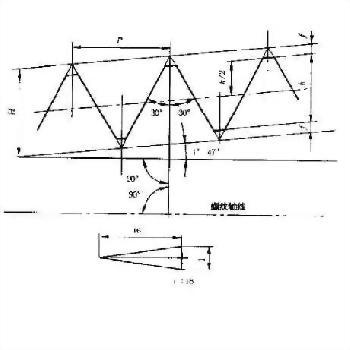 螺紋銑刀_NPT_NPTF_PTF_管用螺紋