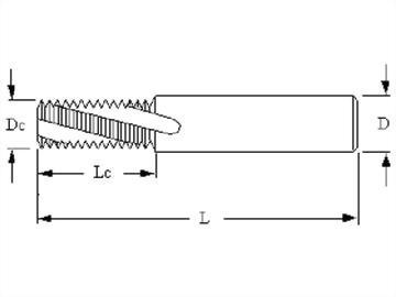 Thread Mills,UN,UNC,UNF,UNEF,UNS,Unified Thread-straight flutes-full teeth cutter
