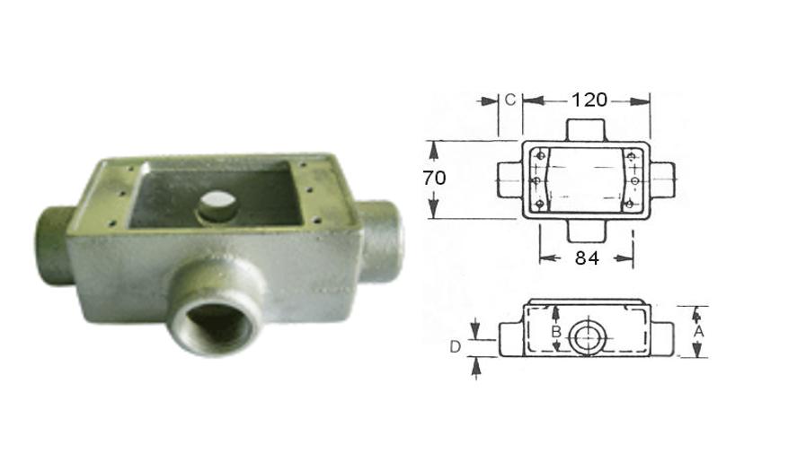 Conduit fittings, Junction box, outlet box, flexible conduit