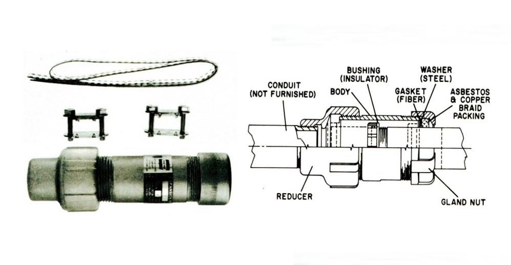 電線管伸縮管節、電管配件、穿線盒、電管管件、管件、接線盒