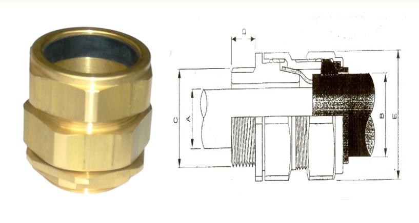 鎧裝電纜固定頭CW、電管配件、穿線盒、電管管件、管件、接線盒