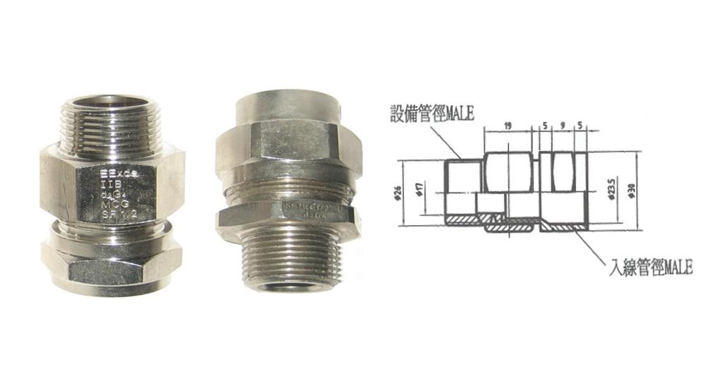 防爆迫緊式電纜頭、電管配件、穿線盒、電管管件、管件、接線盒