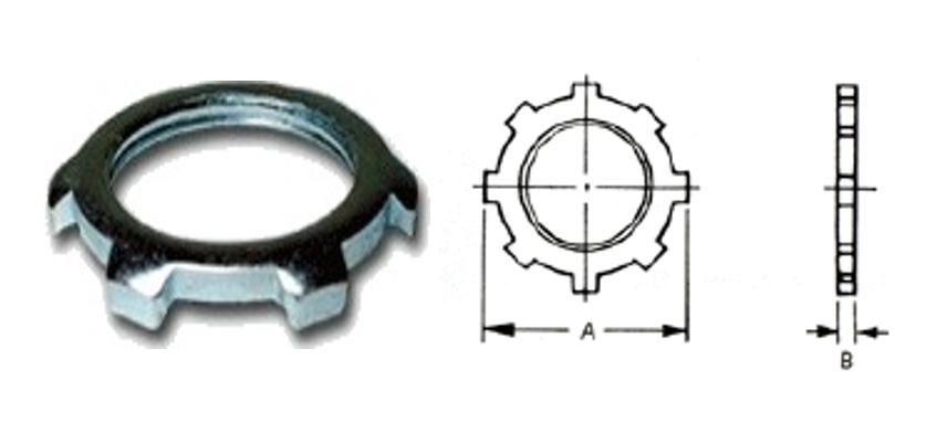 鎖緊螺絲、防爆管件、電管管件、電管、電線導管、接頭、電管配件、穿線盒、電管管件、電管