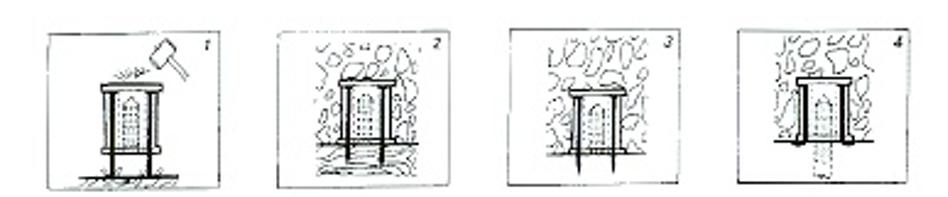 預埋螺絲 - 膨脹螺絲、平頭式膨脹螺絲、電管配件、穿線盒、電管管件、管件、接線盒