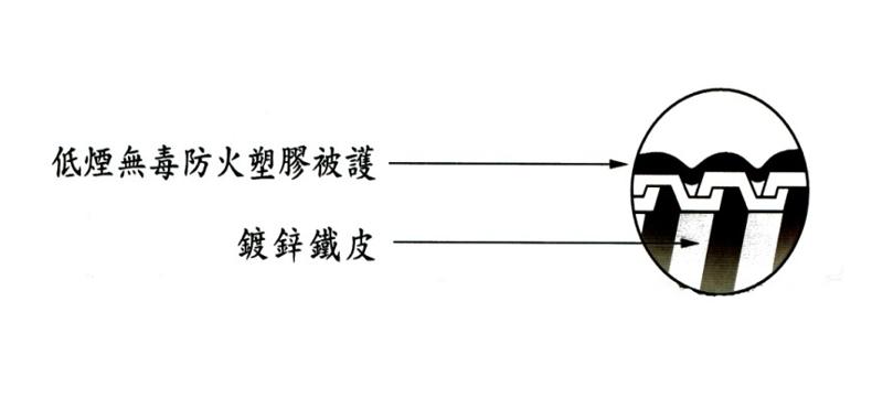 低烟无卤金属软管(波浪型) - 电线电缆保护用软管