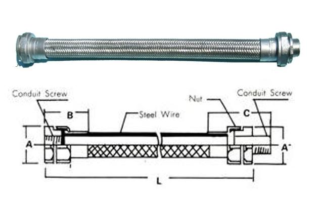 耐壓防爆軟管EXH、電管、電線導管、密封接頭、電管配件、穿線盒、電管管件、電管、申芳