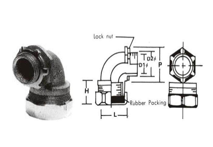 保曲佳軟管PV5用90。防水盒接頭、防水盒接頭、電管、電線導管、密封接頭、電管配件、穿線盒、電管管件、電管