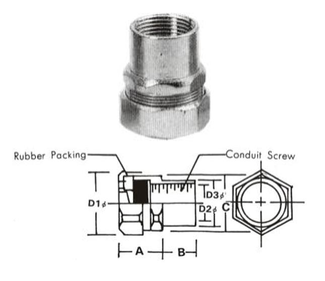NIPPON FLEX VF軟管用防水管接頭、防水盒接頭、電管、電線導管、密封接頭、電管配件、穿線盒、電管管件、電管