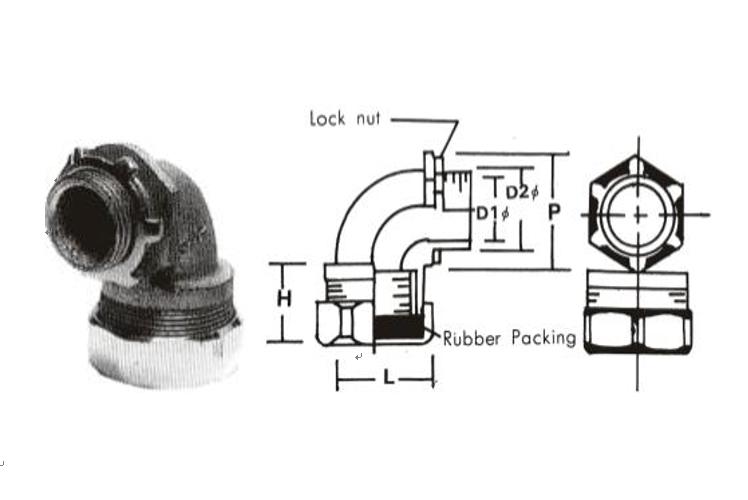 NIPPON FLEX VF 軟管用90。 防水盒接頭、電管、電線導管、密封接頭、電管配件、穿線盒、電管管件、電管