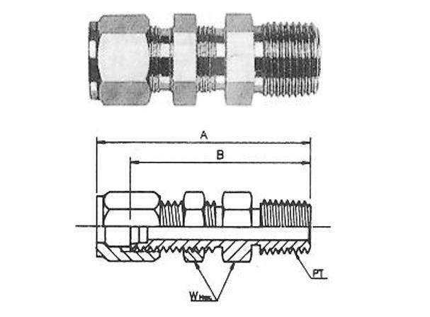 BMC儀器管配件、電管、電線導管、接頭、電管配件、穿線盒、電管管件、電管