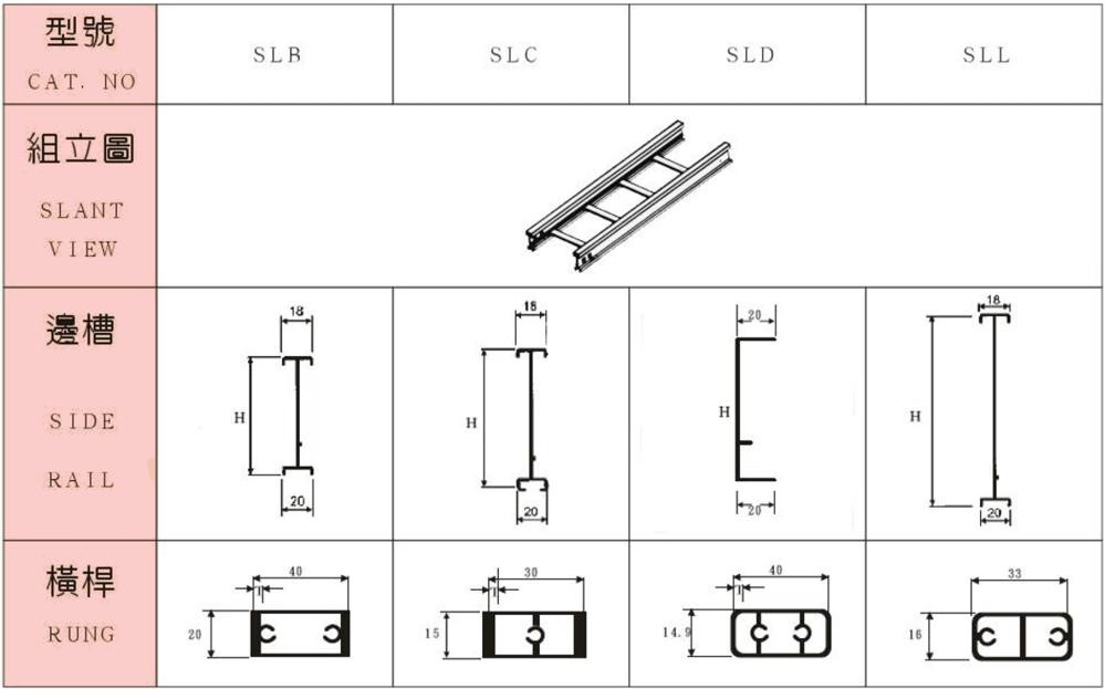 铝制ALUMINUM - 电缆线架