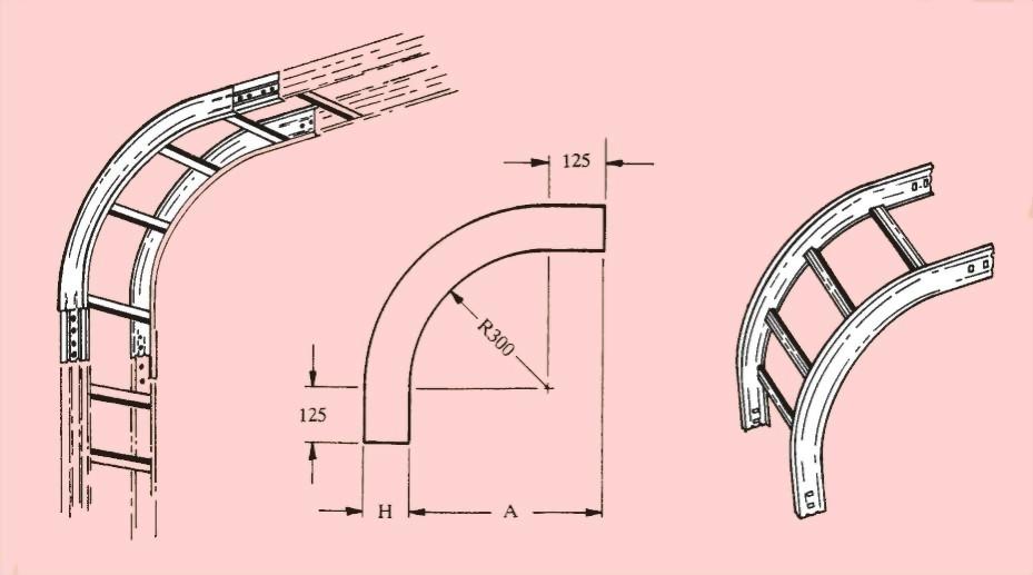 90度垂直下降接頭 - 電纜線架、電管、電線導管、接頭、電管配件、穿線盒、電管管件、電管