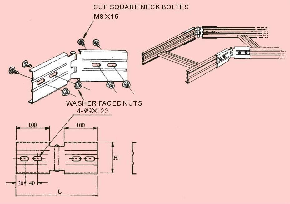 鋁製線架可調水平連接片 - 電纜線架、電管、電線導管、接頭、電管配件、穿線盒、電管管件、電管