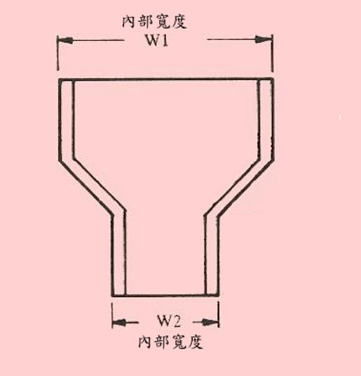 線槽大小接頭 - 電纜線槽、電管、電線導管、接頭、電管配件、穿線盒、電管管件、電管