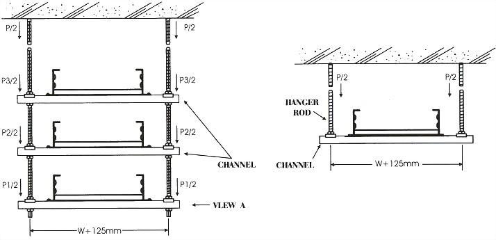 吊架 & 固定片 - 日光燈槽、電管、電線導管、接頭、電管配件、穿線盒、電管管件、電管