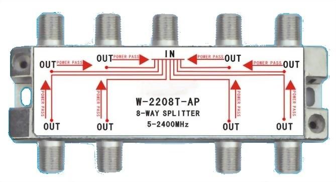 5~2400MHz SMATV 8-WAY SPLITTER