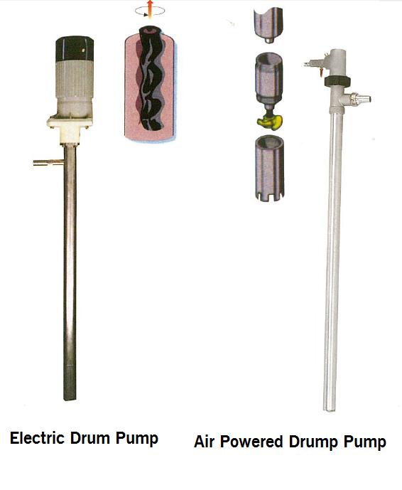 Portable Pump1