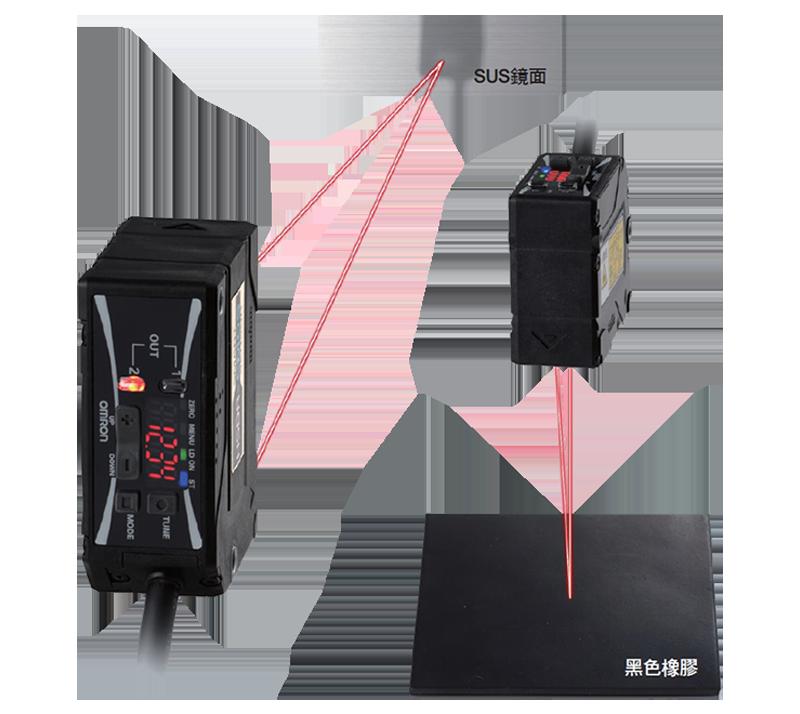 ZX1 系列 雷射感測器