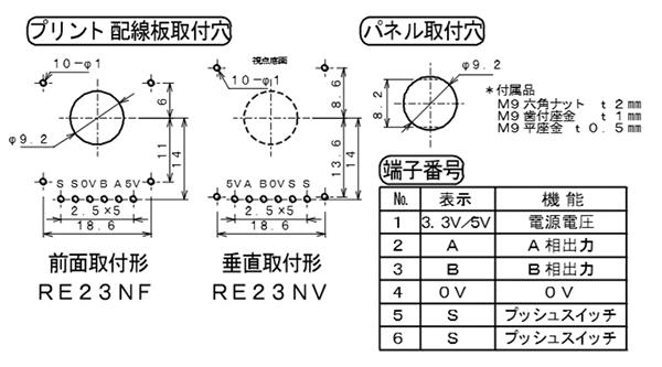 RE23 系列