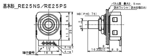 RE25 系列