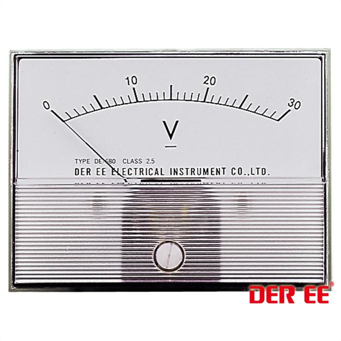 DE-680 Analoge Einbauinstrument
