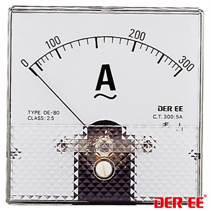 DE-80 アナログパネルメータ