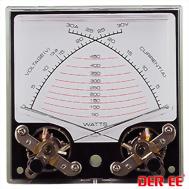 DE-7202 Analog panel meter