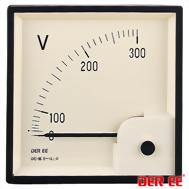 DE-96 Analog panel meter