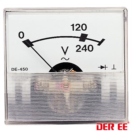 DE-450 Medidor de panel analógico