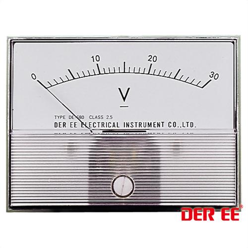 DE-680 Medidor de panel analógico