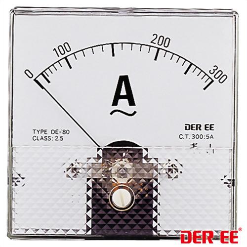 DE-80 Medidor de panel analógico